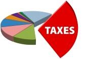 Oficialii romani vor propune saptamana viitoare FMI trecerea la impozitarea progresiva a veniturilor din 2013. Pe masa de lucru sunt mai multe scenarii, favorit fiind cel cu cote 15-20-30%
