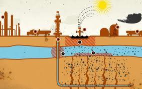 Ce impact are asupra mediului explorarea gazelor de sist. Explicatii ANRM